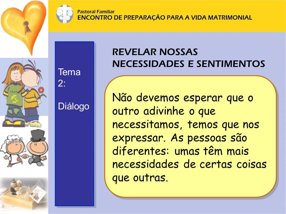 Tema 2: Diálogo. REVELAR NOSSAS NECESSIDADES E SENTIMENTOS.