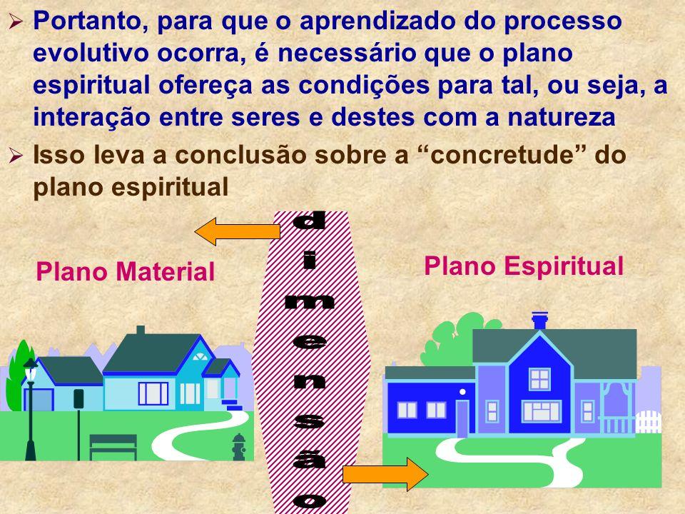 Portanto, para que o aprendizado do processo evolutivo ocorra, é necessário que o plano espiritual ofereça as condições para tal, ou seja, a interação entre seres e destes com a natureza