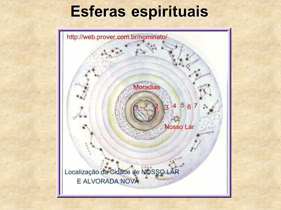 Esferas espirituais