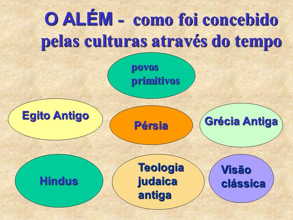 O ALÉM - como foi concebido pelas culturas através do tempo