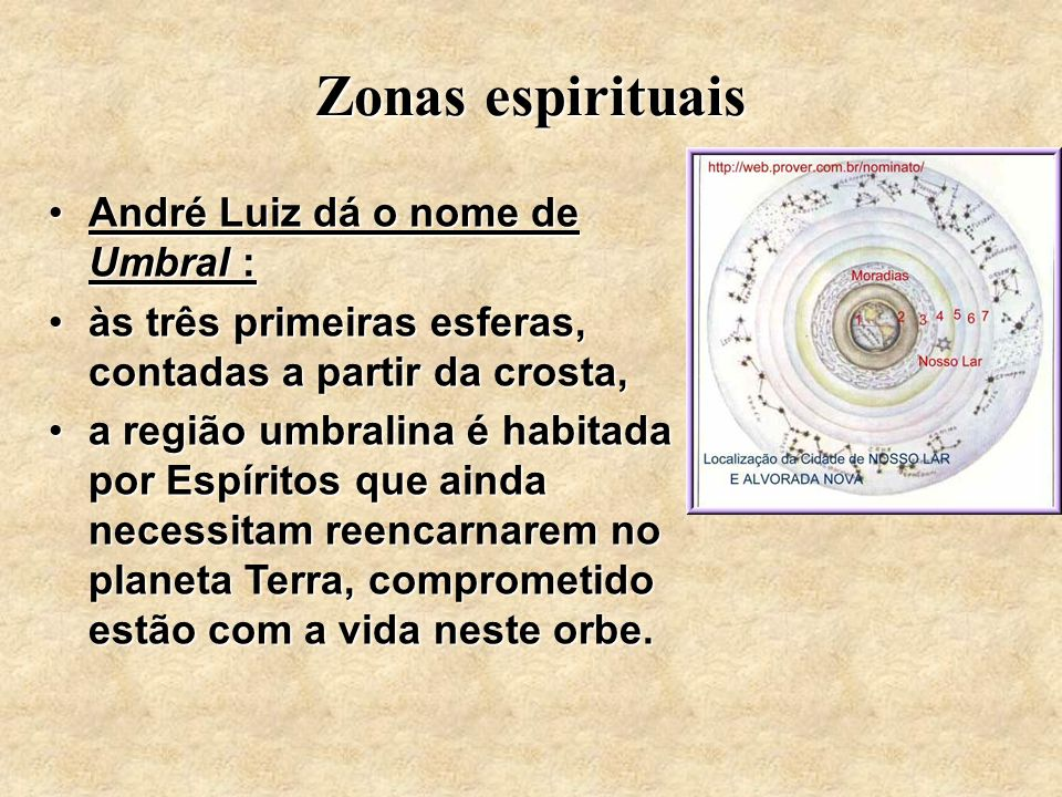 Zonas espirituais André Luiz dá o nome de Umbral :