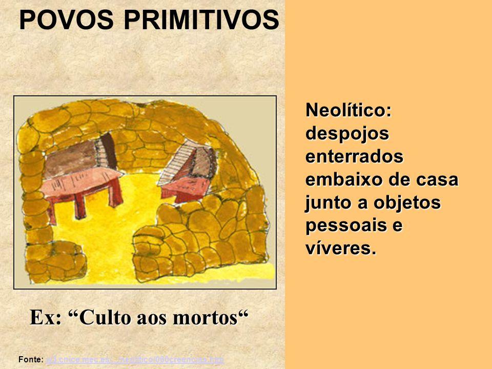 POVOS PRIMITIVOS Ex: Culto aos mortos