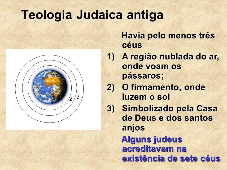 Teologia Judaica antiga