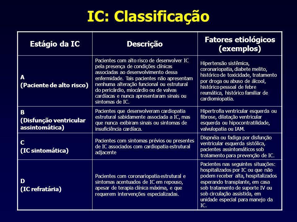 Fatores etiológicos (exemplos)