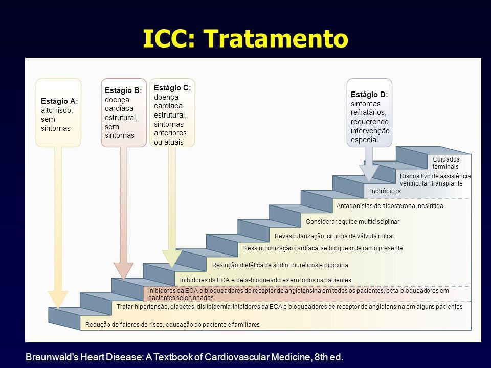ICC: Tratamento Estágio B: doença cardíaca estrutural, sem sintomas. Estágio C: doença cardíaca estrutural, sintomas anteriores ou atuais.