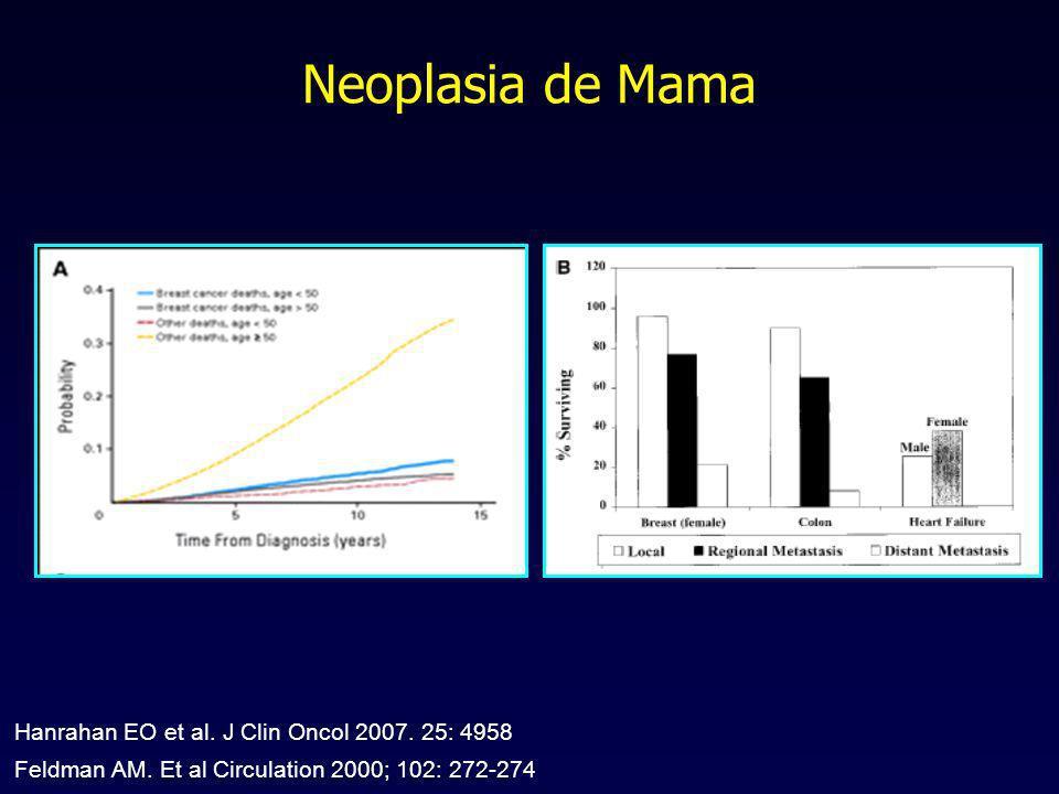 Neoplasia de Mama Hanrahan EO et al. J Clin Oncol 2007. 25: 4958