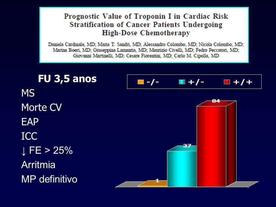 FU 3,5 anos MS Morte CV EAP ICC ↓ FE > 25% Arritmia MP definitivo