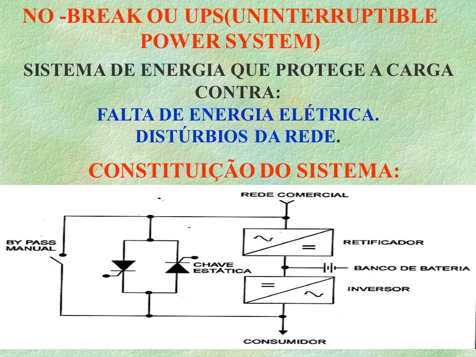 NO -BREAK OU UPS(UNINTERRUPTIBLE POWER SYSTEM)