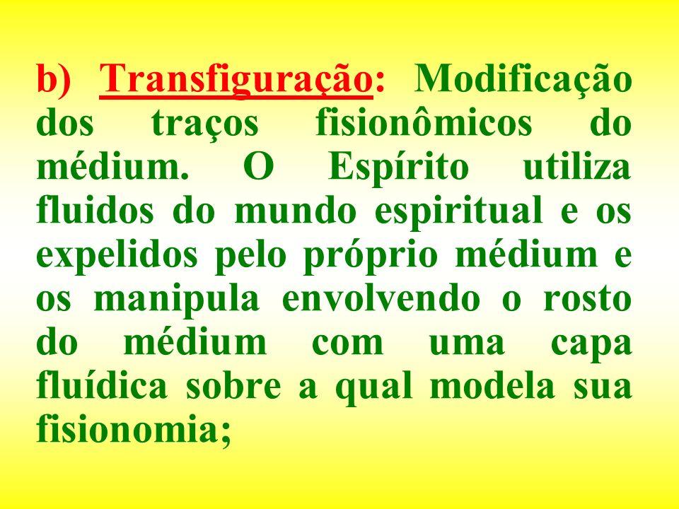 b) Transfiguração: Modificação dos traços fisionômicos do médium