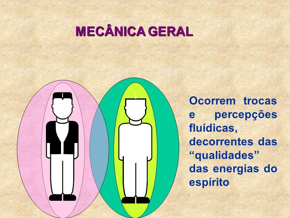 MECÂNICA GERAL Ocorrem trocas e percepções fluídicas, decorrentes das qualidades das energias do espírito.