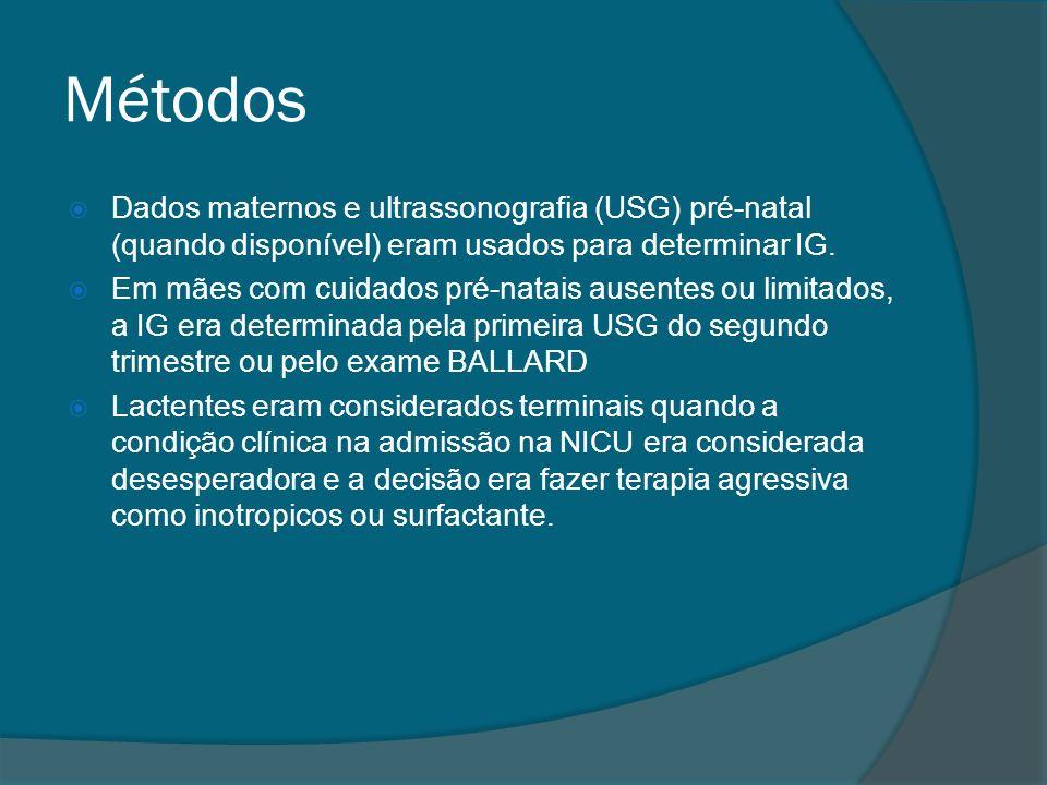 Métodos Dados maternos e ultrassonografia (USG) pré-natal (quando disponível) eram usados para determinar IG.
