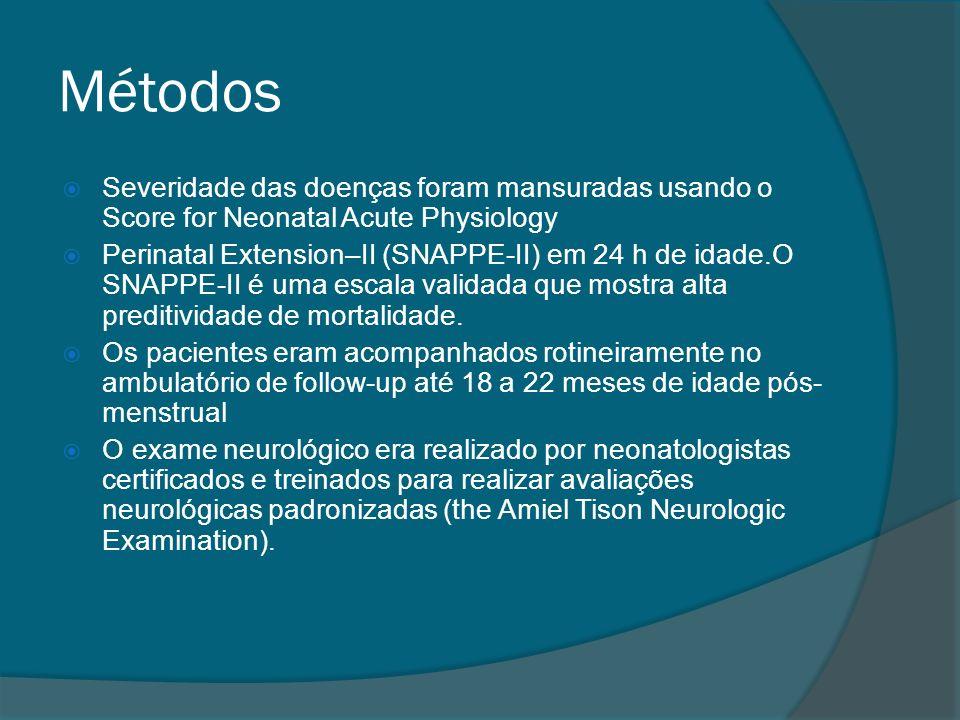 Métodos Severidade das doenças foram mansuradas usando o Score for Neonatal Acute Physiology.
