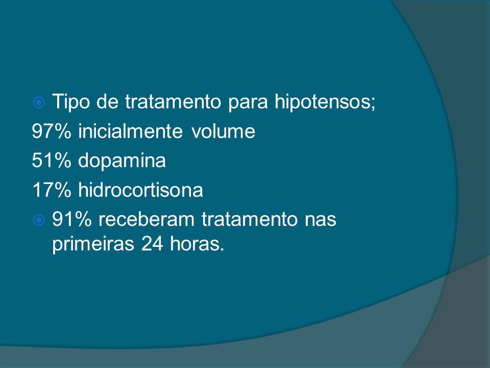 Tipo de tratamento para hipotensos;