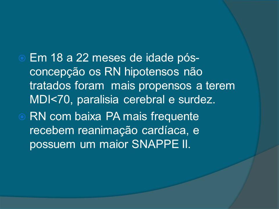 Em 18 a 22 meses de idade pós-concepção os RN hipotensos não tratados foram mais propensos a terem MDI<70, paralisia cerebral e surdez.