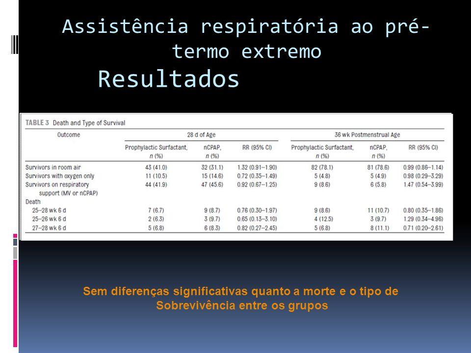Resultados Assistência respiratória ao pré-termo extremo