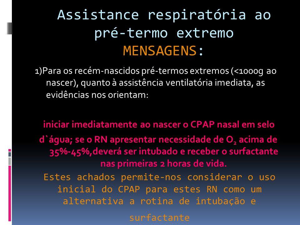 Assistance respiratória ao pré-termo extremo MENSAGENS: