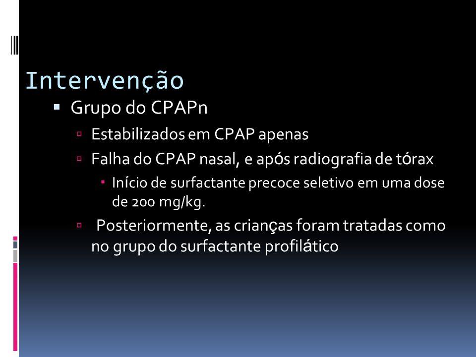 Intervenção Grupo do CPAPn Estabilizados em CPAP apenas