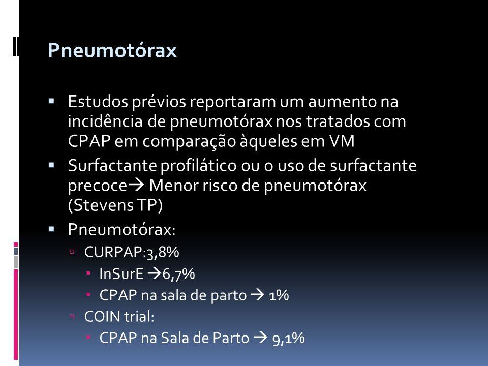 Pneumotórax Estudos prévios reportaram um aumento na incidência de pneumotórax nos tratados com CPAP em comparação àqueles em VM.