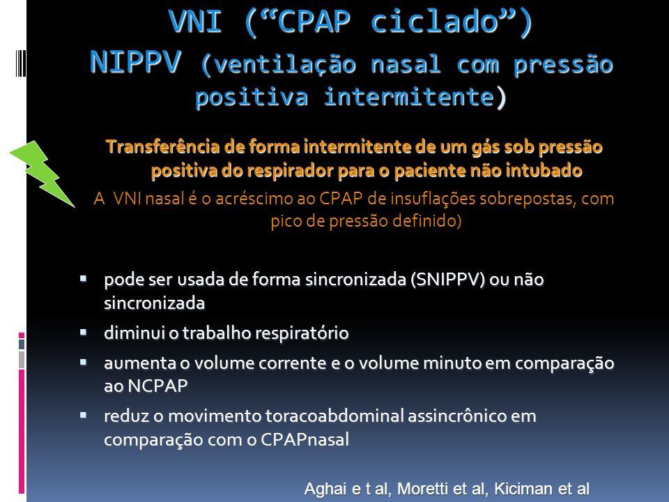 VNI ( CPAP ciclado ) NIPPV (ventilação nasal com pressão positiva intermitente)