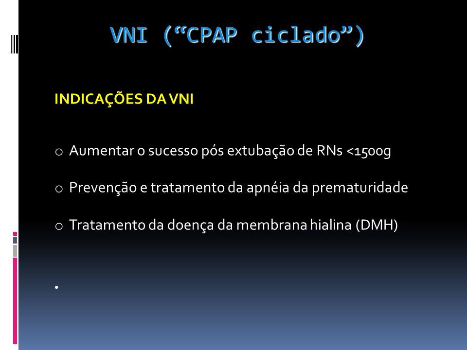 VNI ( CPAP ciclado ) INDICAÇÕES DA VNI