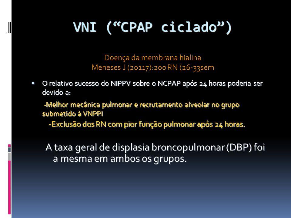 VNI ( CPAP ciclado ) Doença da membrana hialina Meneses J (20117):200 RN (26-33sem
