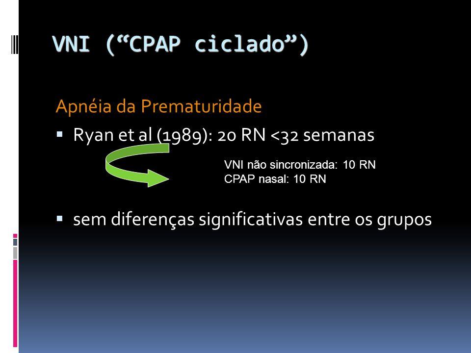 VNI ( CPAP ciclado ) Apnéia da Prematuridade