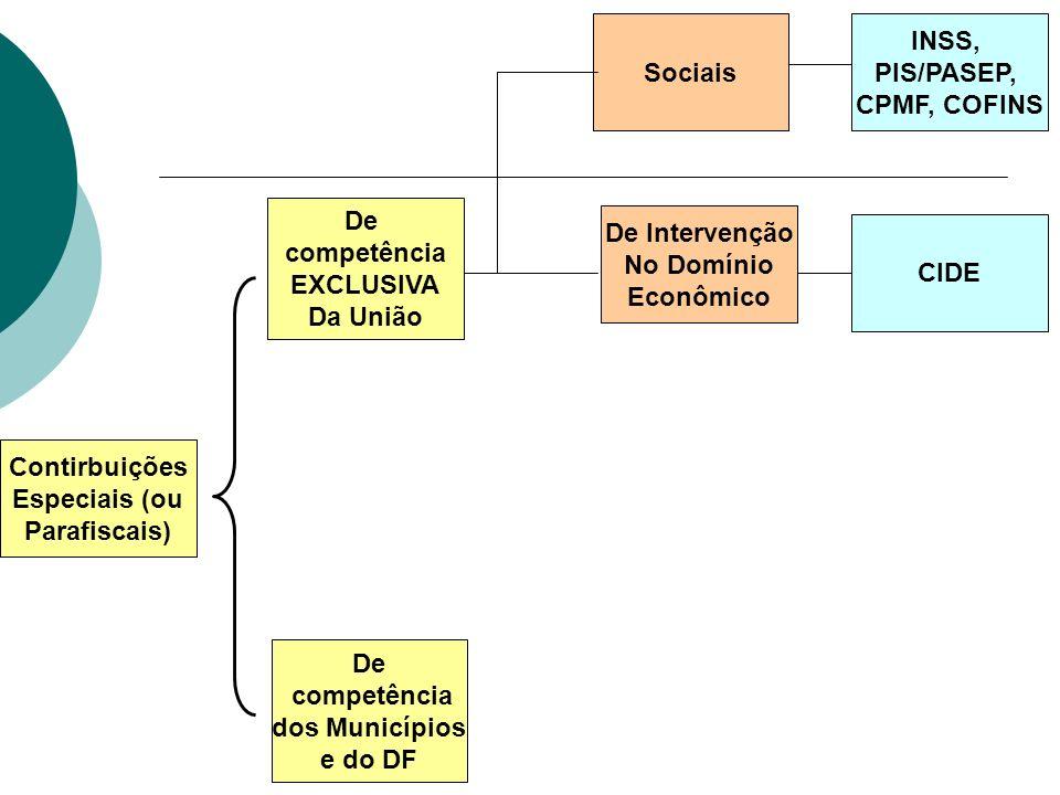 Sociais INSS, PIS/PASEP, CPMF, COFINS. De. competência. EXCLUSIVA. Da União. De Intervenção.