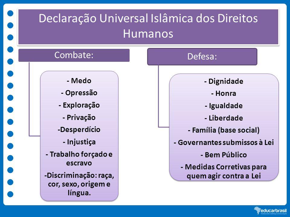 Declaração Universal Islâmica dos Direitos Humanos