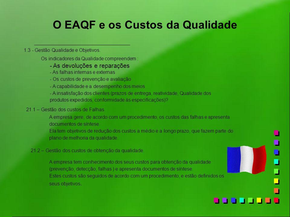 O EAQF e os Custos da Qualidade