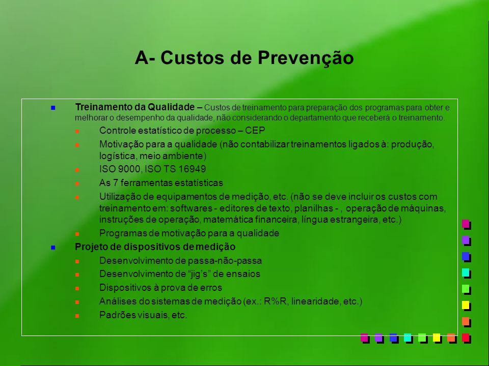 A- Custos de Prevenção