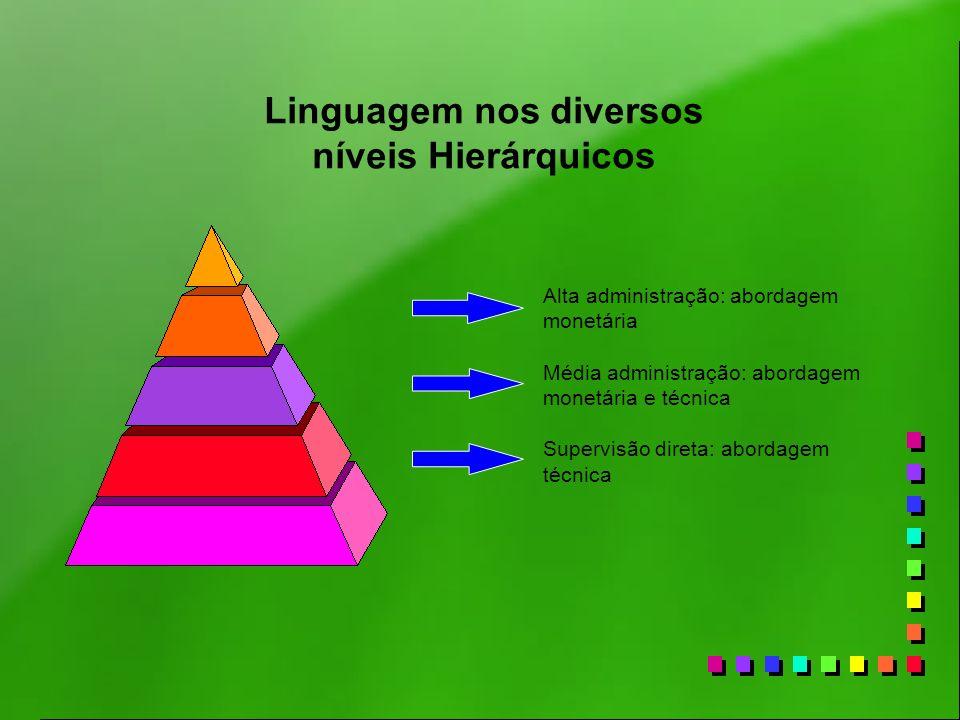 Linguagem nos diversos níveis Hierárquicos