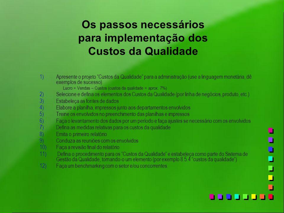Os passos necessários para implementação dos Custos da Qualidade