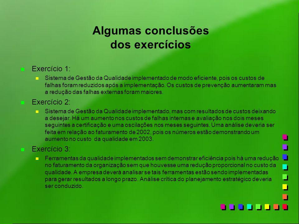 Algumas conclusões dos exercícios