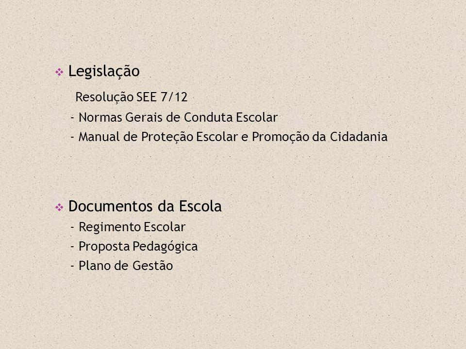 Resolução SEE 7/12 Legislação Documentos da Escola