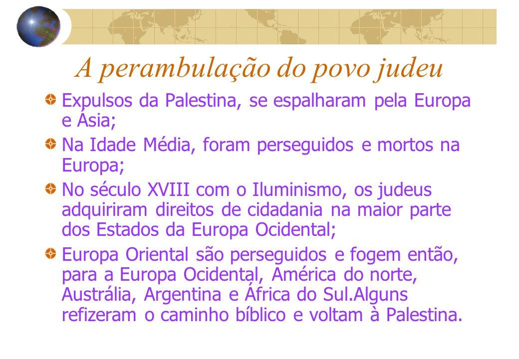 A perambulação do povo judeu