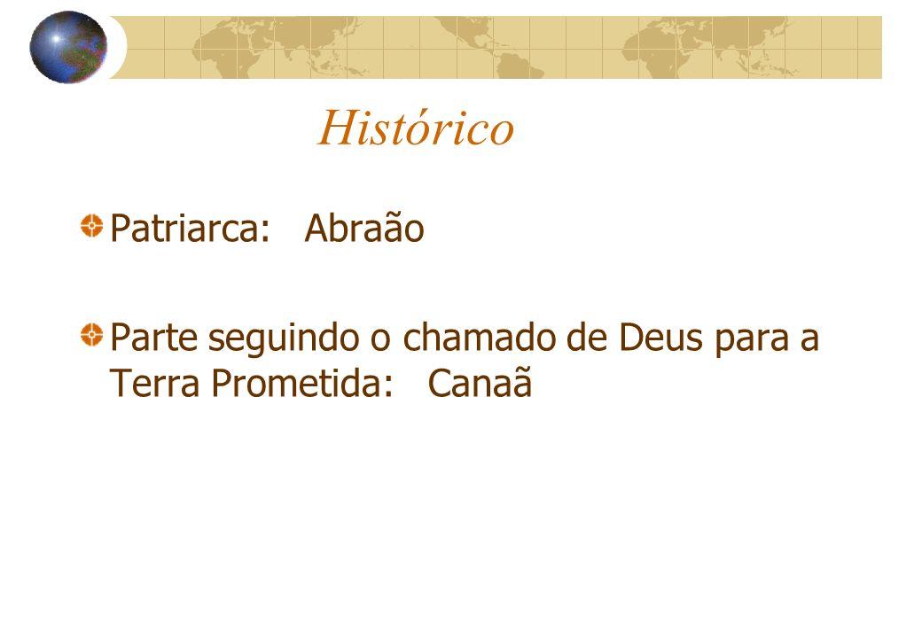 Histórico Patriarca: Abraão