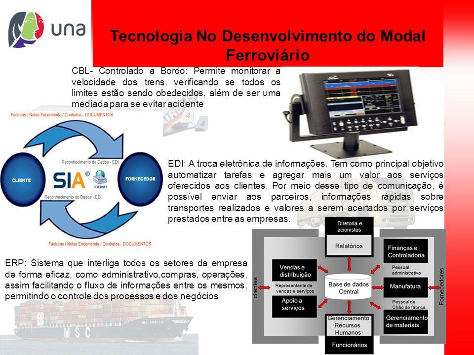 Tecnologia No Desenvolvimento do Modal Ferroviário