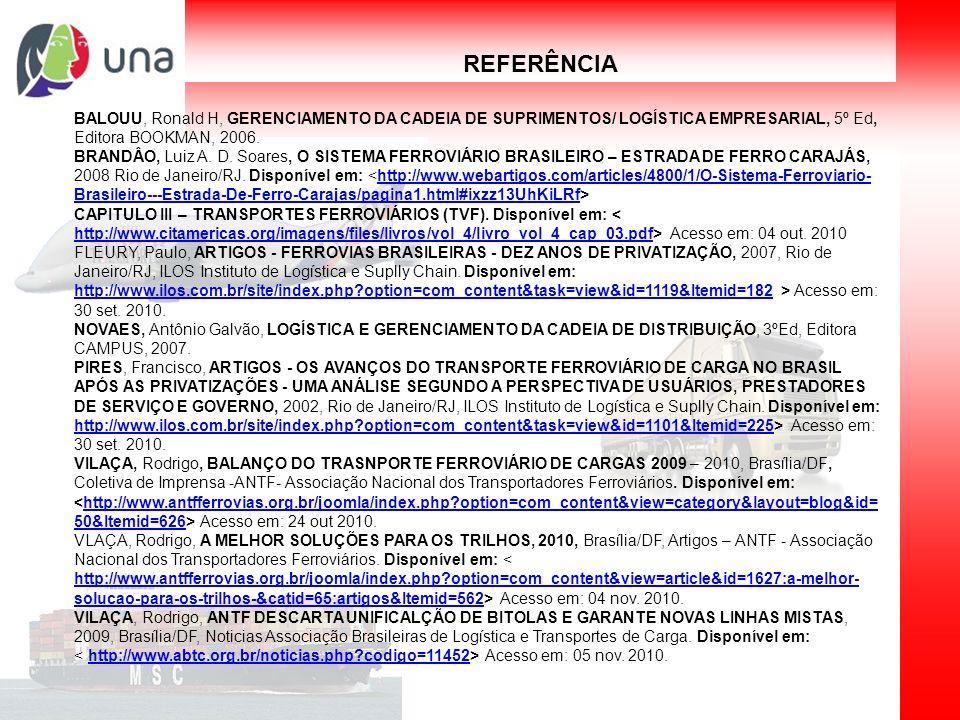 REFERÊNCIA BALOUU, Ronald H, GERENCIAMENTO DA CADEIA DE SUPRIMENTOS/ LOGÍSTICA EMPRESARIAL, 5º Ed, Editora BOOKMAN, 2006.