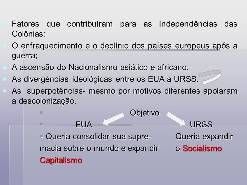 Fatores que contribuíram para as Independências das Colônias: