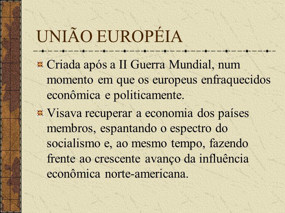 UNIÃO EUROPÉIA Criada após a II Guerra Mundial, num momento em que os europeus enfraquecidos econômica e politicamente.