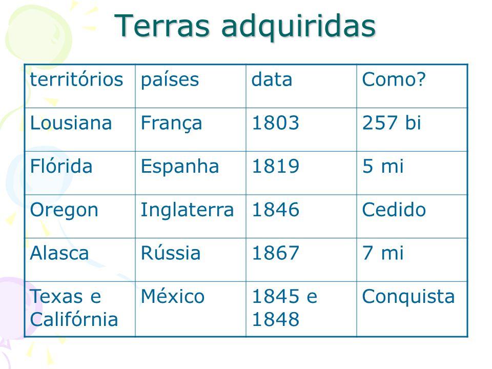 Terras adquiridas territórios países data Como Lousiana França 1803