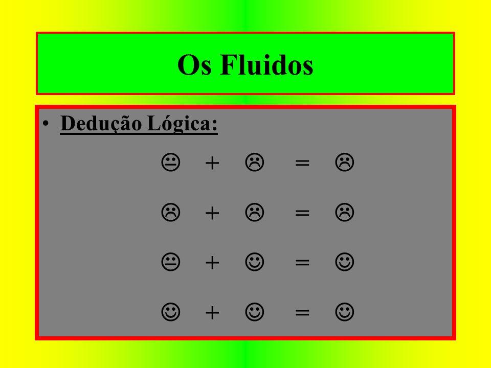 Os Fluidos Dedução Lógica:  +  =   +  =   +  =   +  = 