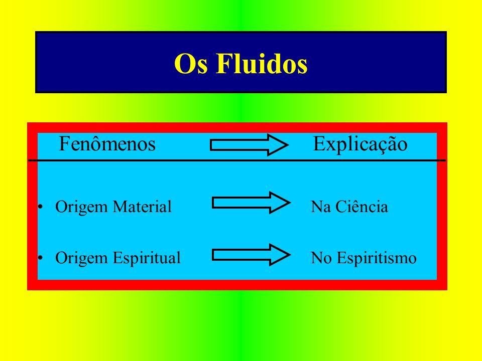 Os Fluidos Fenômenos Explicação Origem Material Na Ciência
