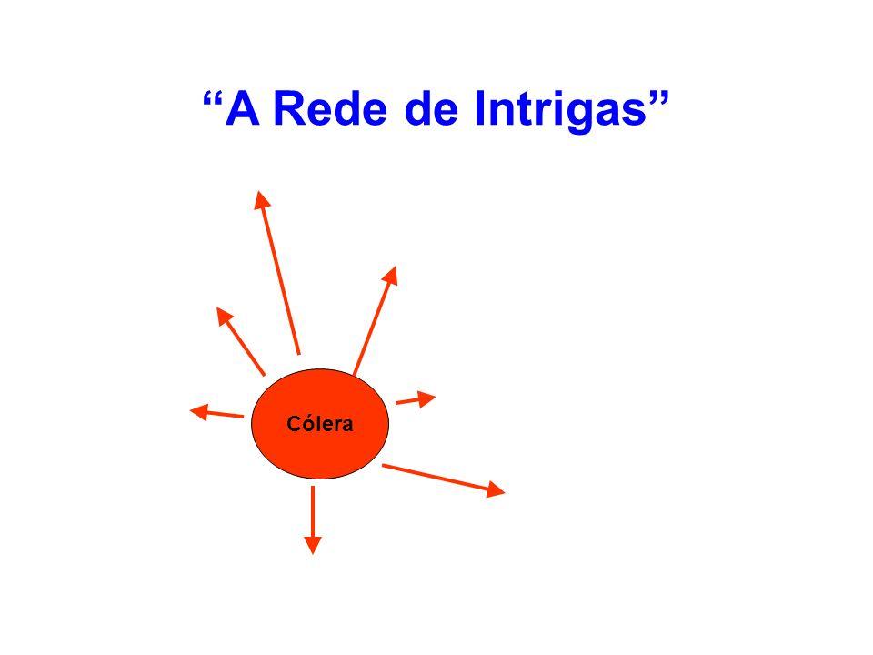 A Rede de Intrigas Cólera
