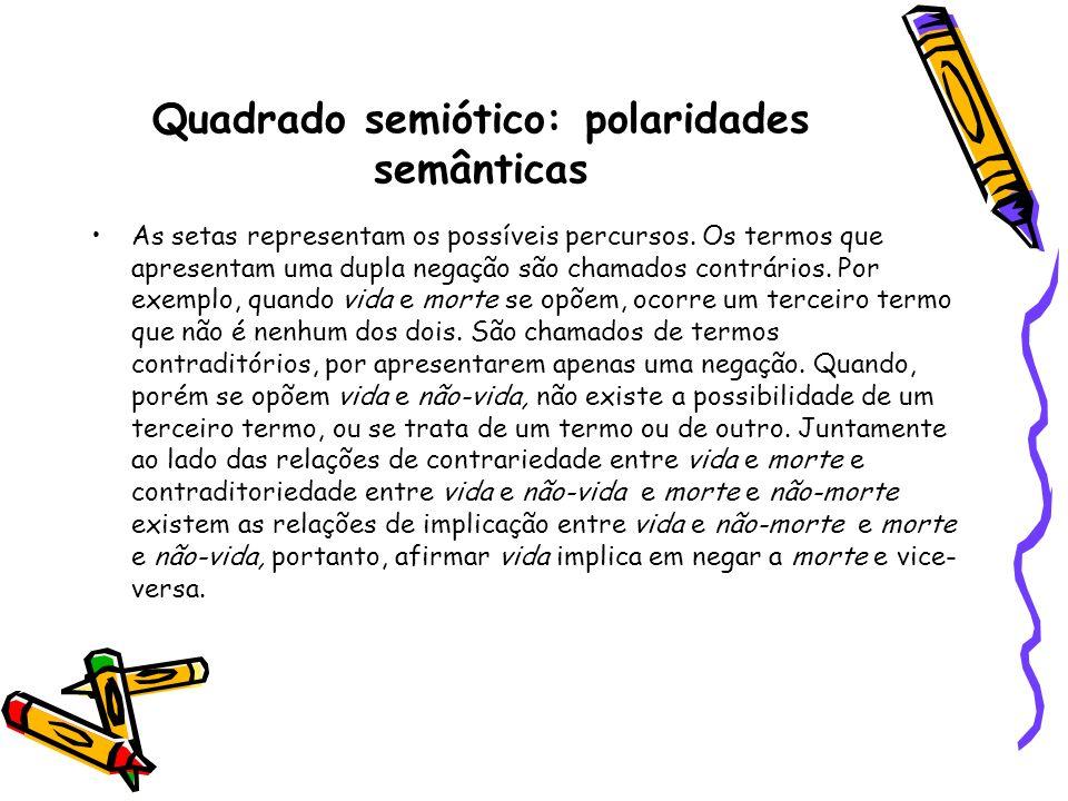 Quadrado semiótico: polaridades semânticas