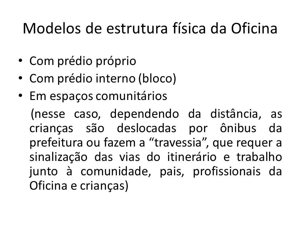 Modelos de estrutura física da Oficina