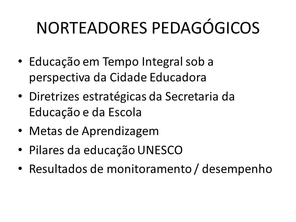 NORTEADORES PEDAGÓGICOS