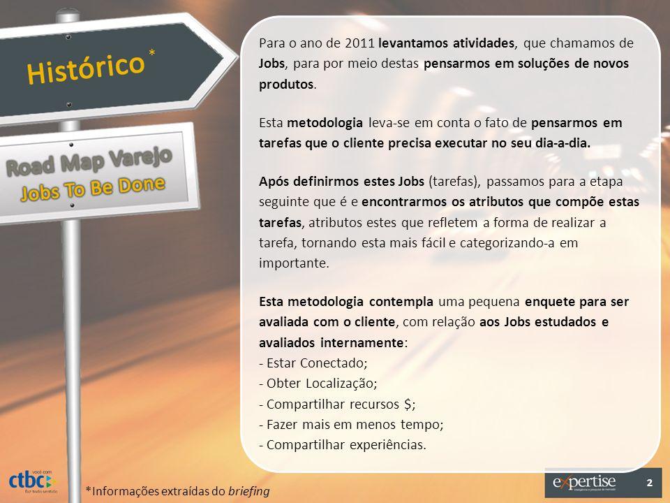 Para o ano de 2011 levantamos atividades, que chamamos de Jobs, para por meio destas pensarmos em soluções de novos produtos.