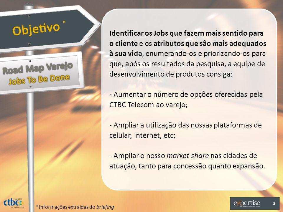 - Aumentar o número de opções oferecidas pela CTBC Telecom ao varejo;