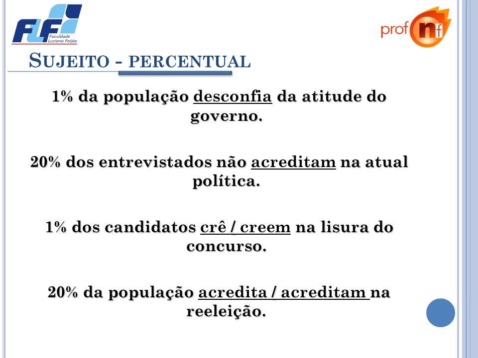 Sujeito - percentual 1% da população desconfia da atitude do governo.